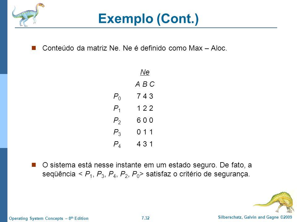 7.32 Silberschatz, Galvin and Gagne ©2009 Operating System Concepts – 8 th Edition Exemplo (Cont.) Conteúdo da matriz Ne. Ne é definido como Max – Alo