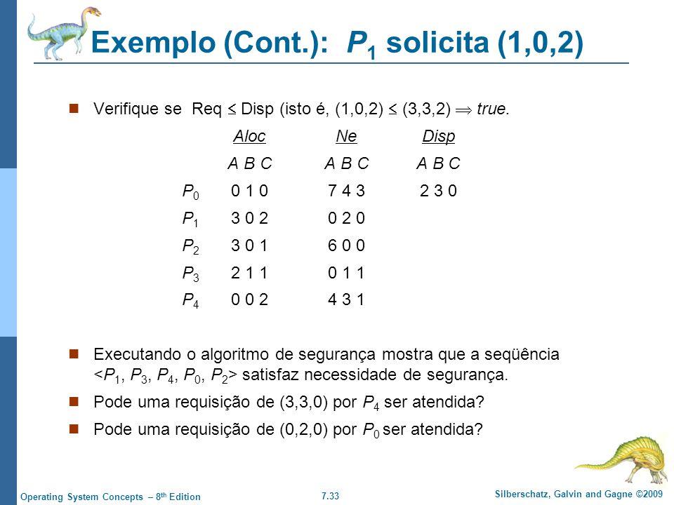 7.33 Silberschatz, Galvin and Gagne ©2009 Operating System Concepts – 8 th Edition Exemplo (Cont.): P 1 solicita (1,0,2) Verifique se Req  Disp (isto