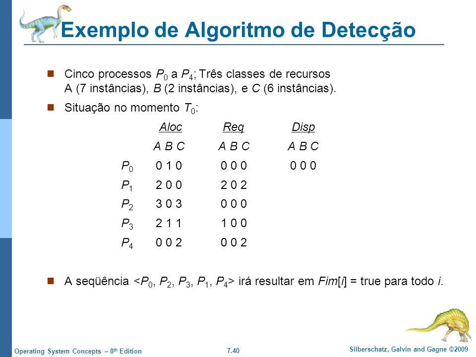7.40 Silberschatz, Galvin and Gagne ©2009 Operating System Concepts – 8 th Edition Exemplo de Algoritmo de Detecção Cinco processos P 0 a P 4 ; Três c