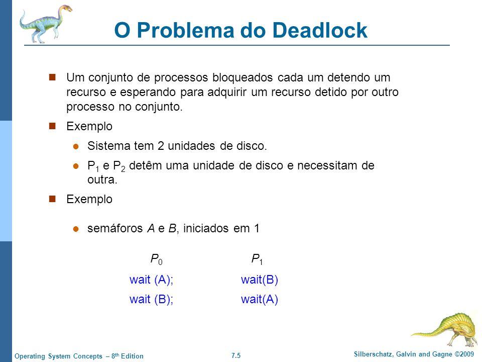7.5 Silberschatz, Galvin and Gagne ©2009 Operating System Concepts – 8 th Edition O Problema do Deadlock Um conjunto de processos bloqueados cada um d