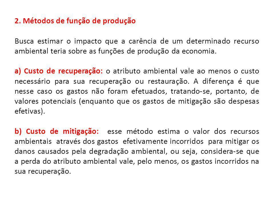 2. Métodos de função de produção Busca estimar o impacto que a carência de um determinado recurso ambiental teria sobre as funções de produção da econ