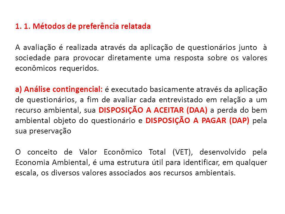 1. 1. Métodos de preferência relatada A avaliação é realizada através da aplicação de questionários junto à sociedade para provocar diretamente uma re