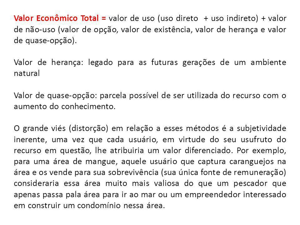 Valor Econômico Total = valor de uso (uso direto + uso indireto) + valor de não-uso (valor de opção, valor de existência, valor de herança e valor de