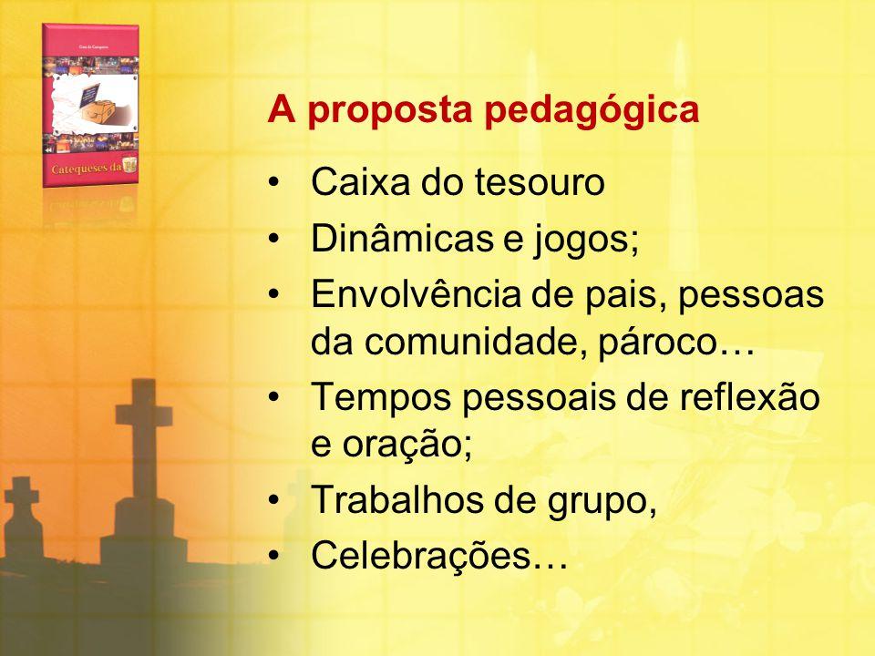 A proposta pedagógica Caixa do tesouro Dinâmicas e jogos; Envolvência de pais, pessoas da comunidade, pároco… Tempos pessoais de reflexão e oração; Tr