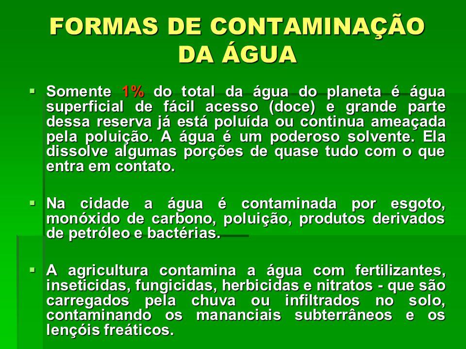 FORMAS DE CONTAMINAÇÃO DA ÁGUA  Somente 1% do total da água do planeta é água superficial de fácil acesso (doce) e grande parte dessa reserva já está poluída ou continua ameaçada pela poluição.
