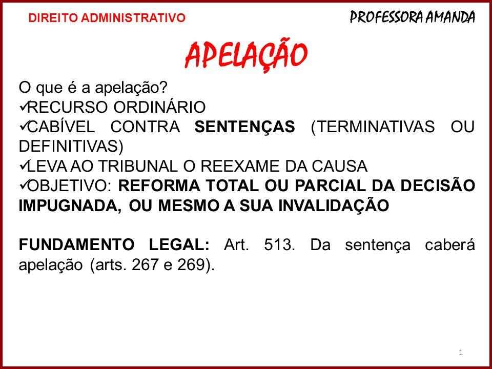 2 O QUE É SENTENÇA.Art. 162.