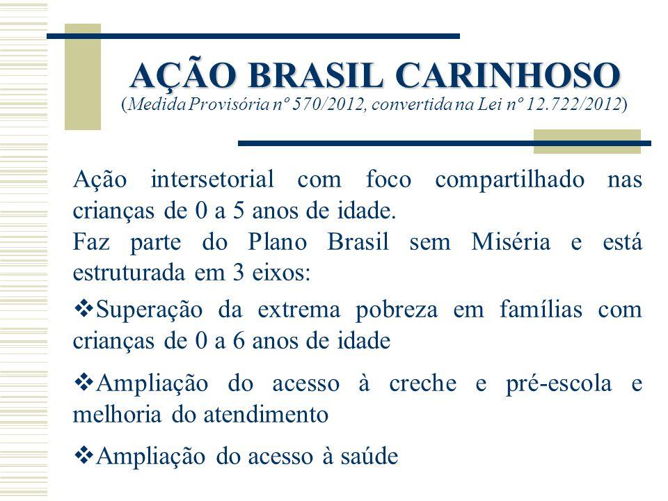 Ação intersetorial com foco compartilhado nas crianças de 0 a 5 anos de idade. Faz parte do Plano Brasil sem Miséria e está estruturada em 3 eixos: 