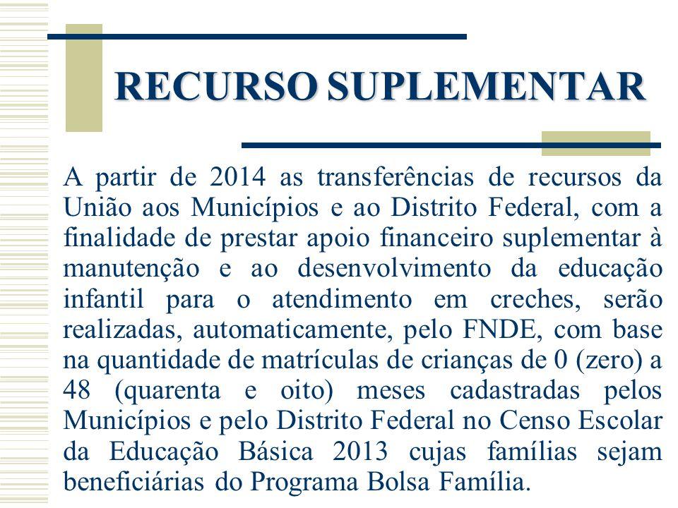 RECURSO SUPLEMENTAR A partir de 2014 as transferências de recursos da União aos Municípios e ao Distrito Federal, com a finalidade de prestar apoio fi