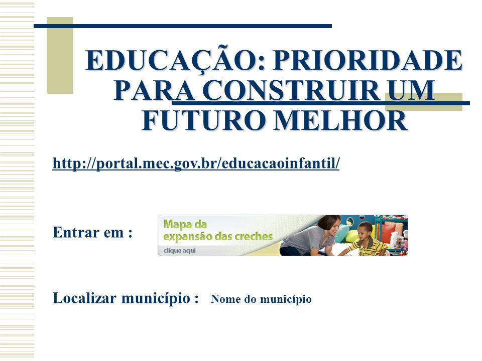 EDUCAÇÃO: PRIORIDADE PARA CONSTRUIR UM FUTURO MELHOR http://portal.mec.gov.br/educacaoinfantil/ Entrar em : Localizar município : Nome do município