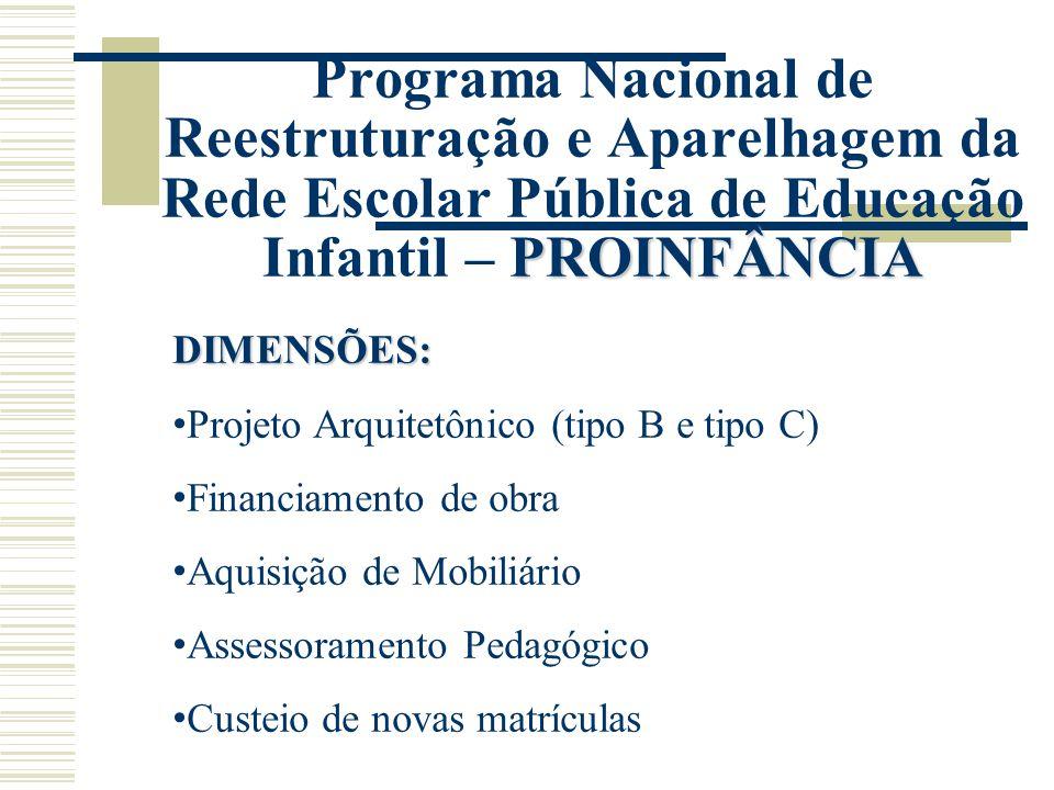 DIMENSÕES: Projeto Arquitetônico (tipo B e tipo C) Financiamento de obra Aquisição de Mobiliário Assessoramento Pedagógico Custeio de novas matrículas