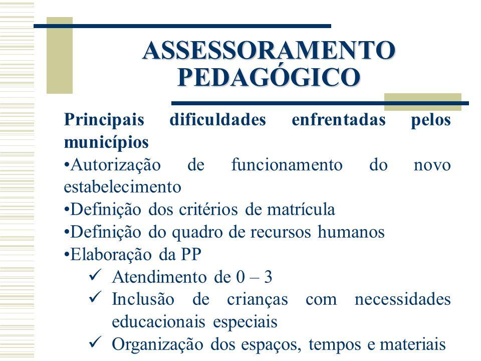 Principais dificuldades enfrentadas pelos municípios Autorização de funcionamento do novo estabelecimento Definição dos critérios de matrícula Definiç
