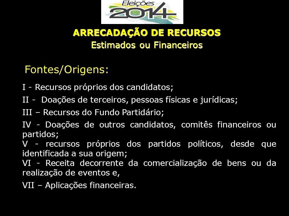 ARRECADAÇÃO DE RECURSOS Estimados ou Financeiros I - Recursos próprios dos candidatos; II - Doações de terceiros, pessoas físicas e jurídicas; III – R