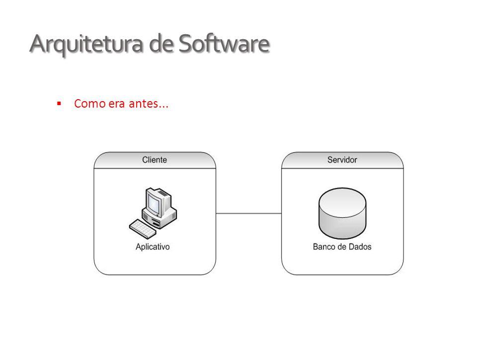 Arquitetura de Software  Como era antes...