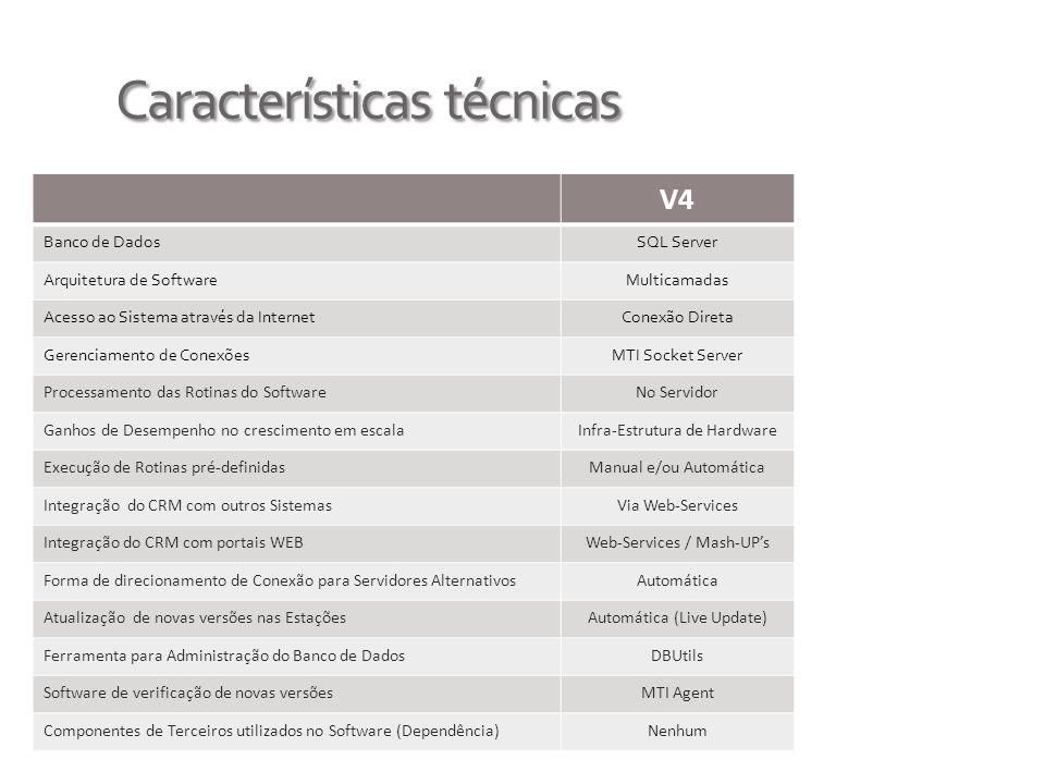 Características técnicas V4 Banco de DadosSQL Server Arquitetura de SoftwareMulticamadas Acesso ao Sistema através da InternetConexão Direta Gerenciamento de ConexõesMTI Socket Server Processamento das Rotinas do SoftwareNo Servidor Ganhos de Desempenho no crescimento em escalaInfra-Estrutura de Hardware Execução de Rotinas pré-definidasManual e/ou Automática Integração do CRM com outros SistemasVia Web-Services Integração do CRM com portais WEBWeb-Services / Mash-UP's Forma de direcionamento de Conexão para Servidores AlternativosAutomática Atualização de novas versões nas EstaçõesAutomática (Live Update) Ferramenta para Administração do Banco de DadosDBUtils Software de verificação de novas versõesMTI Agent Componentes de Terceiros utilizados no Software (Dependência)Nenhum