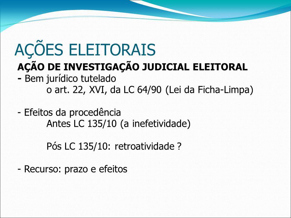 AÇÕES ELEITORAIS AÇÃO DE INVESTIGAÇÃO JUDICIAL ELEITORAL - Bem jurídico tutelado o art.