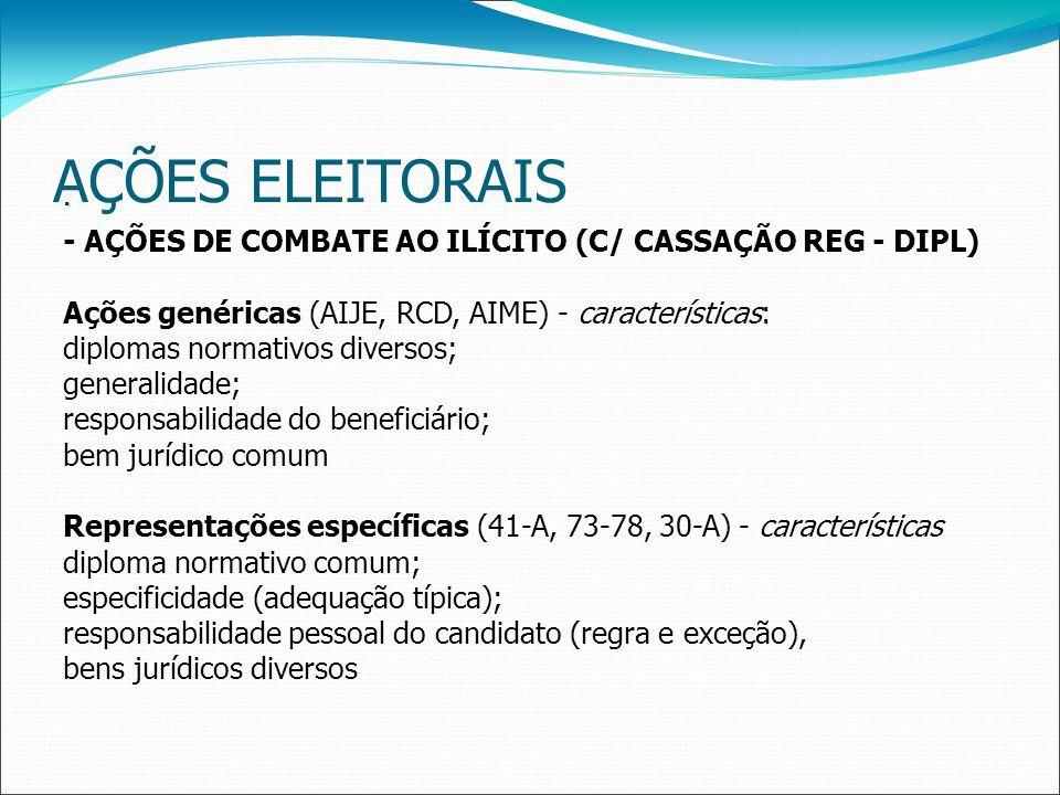 AÇÕES ELEITORAIS - AÇÕES DE COMBATE AO ILÍCITO (C/ CASSAÇÃO REG - DIPL) Ações genéricas (AIJE, RCD, AIME) - características: diplomas normativos diversos; generalidade; responsabilidade do beneficiário; bem jurídico comum Representações específicas (41-A, 73-78, 30-A) - características diploma normativo comum; especificidade (adequação típica); responsabilidade pessoal do candidato (regra e exceção), bens jurídicos diversos.