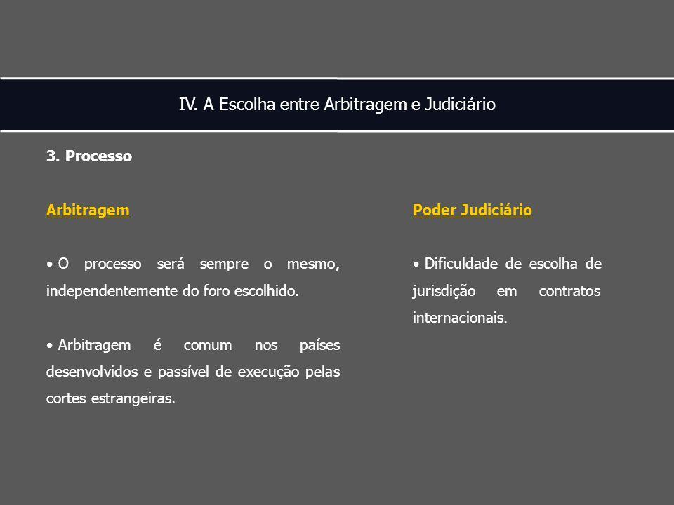 IV. A Escolha entre Arbitragem e Judiciário 3.