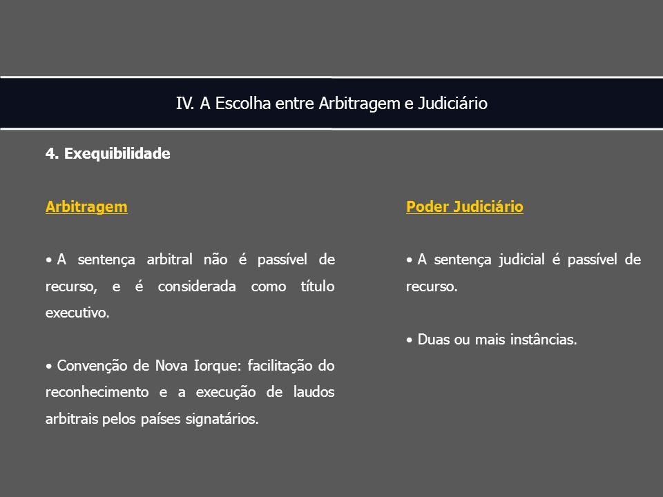 IV. A Escolha entre Arbitragem e Judiciário 4.