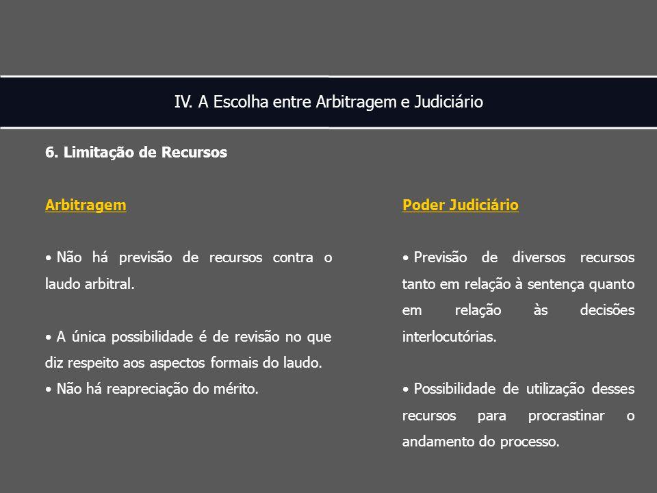IV. A Escolha entre Arbitragem e Judiciário 6.