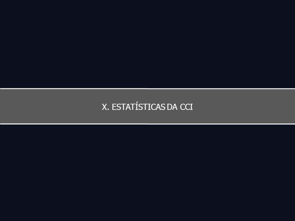 X. ESTATÍSTICAS DA CCI