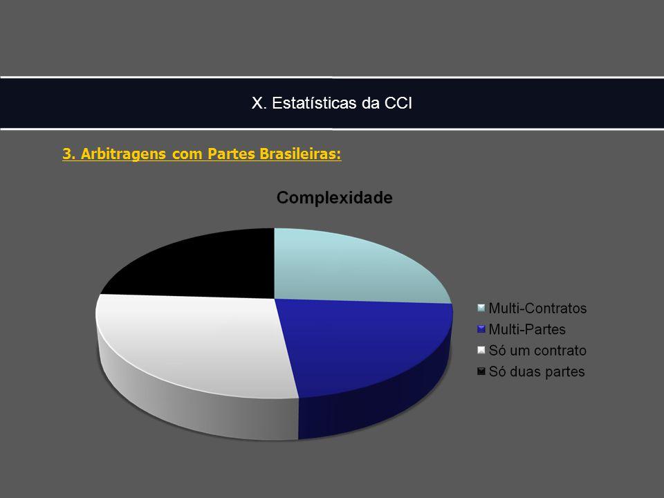 X. Estatísticas da CCI 3. Arbitragens com Partes Brasileiras: