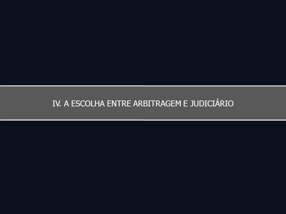 IV. A ESCOLHA ENTRE ARBITRAGEM E JUDICIÁRIO