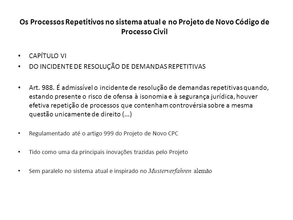 Os Processos Repetitivos no sistema atual e no Projeto de Novo Código de Processo Civil CAPÍTULO VI DO INCIDENTE DE RESOLUÇÃO DE DEMANDAS REPETITIVAS