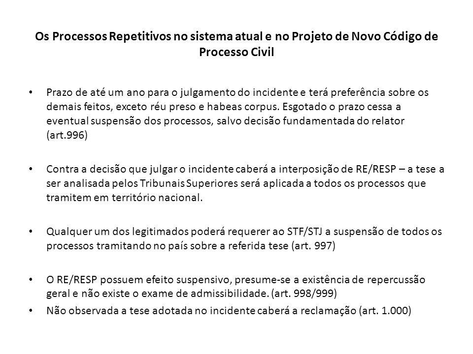Os Processos Repetitivos no sistema atual e no Projeto de Novo Código de Processo Civil Prazo de até um ano para o julgamento do incidente e terá pref