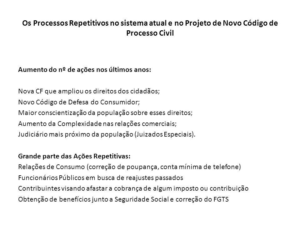 Os Processos Repetitivos no sistema atual e no Projeto de Novo Código de Processo Civil Aumento do nº de ações nos últimos anos: Nova CF que ampliou o