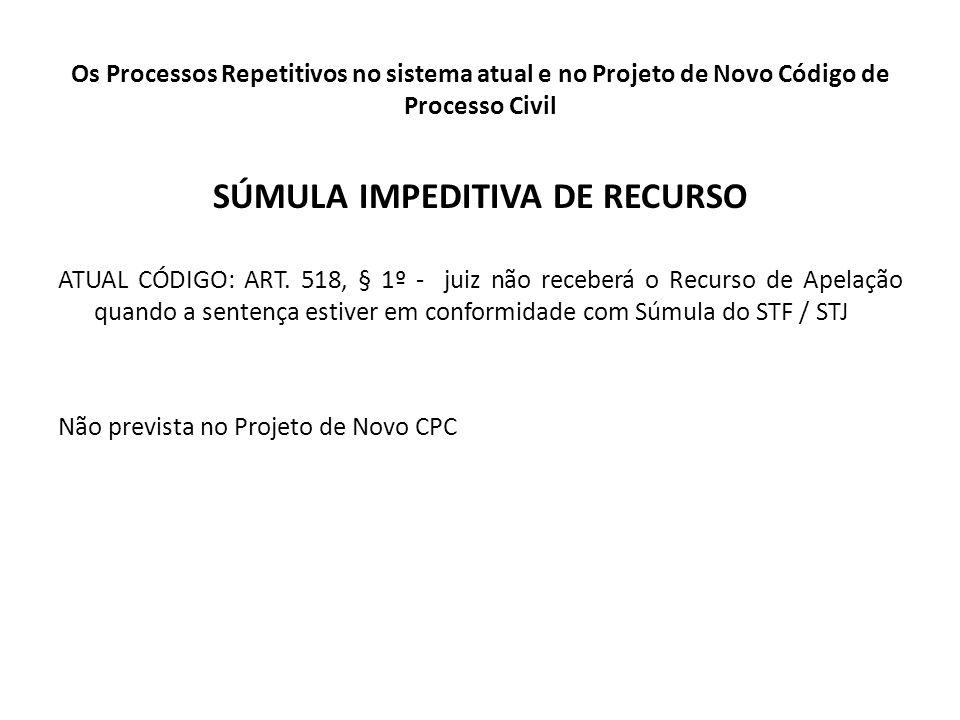 Os Processos Repetitivos no sistema atual e no Projeto de Novo Código de Processo Civil SÚMULA IMPEDITIVA DE RECURSO ATUAL CÓDIGO: ART. 518, § 1º - ju