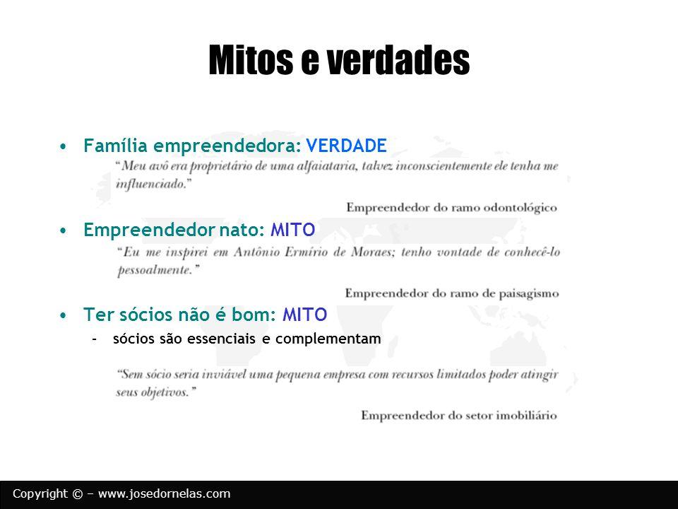 Copyright © – www.josedornelas.com Mitos e verdades Família empreendedora: VERDADE Empreendedor nato: MITO Ter sócios não é bom: MITO –sócios são esse