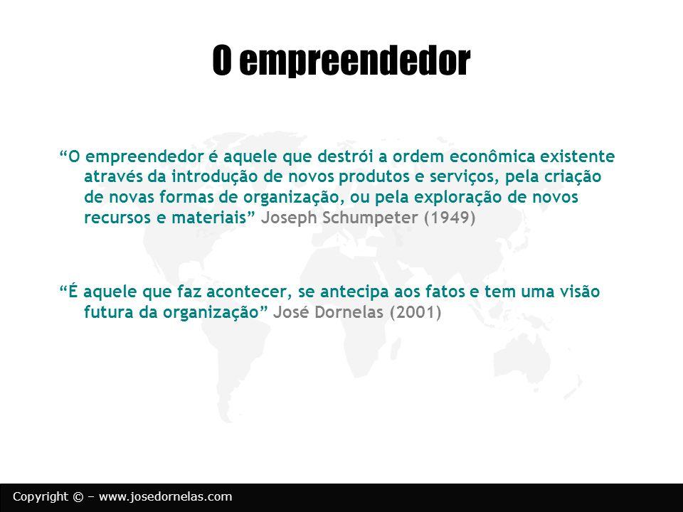 """Copyright © – www.josedornelas.com O empreendedor """"O empreendedor é aquele que destrói a ordem econômica existente através da introdução de novos prod"""