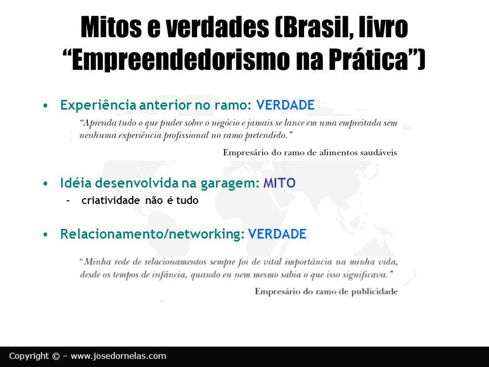 """Copyright © – www.josedornelas.com Mitos e verdades (Brasil, livro """"Empreendedorismo na Prática"""") Experiência anterior no ramo: VERDADE Idéia desenvol"""
