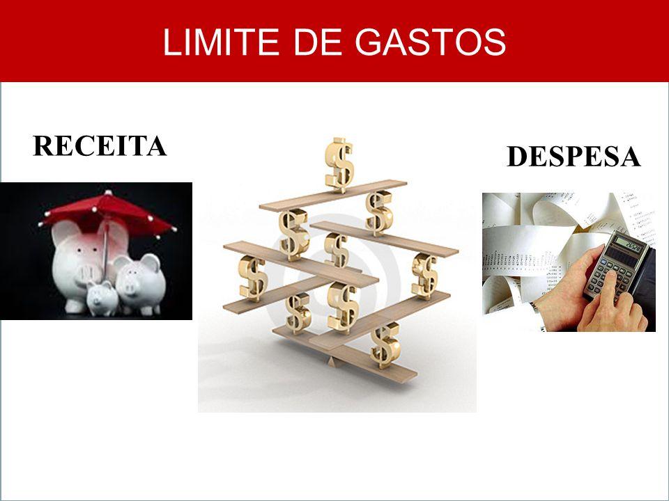 LIMITE DE GASTOS RECEITA DESPESA