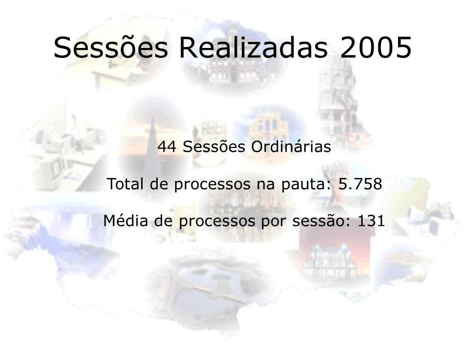 Sessões Realizadas 2005 44 Sessões Ordinárias Total de processos na pauta: 5.758 Média de processos por sessão: 131