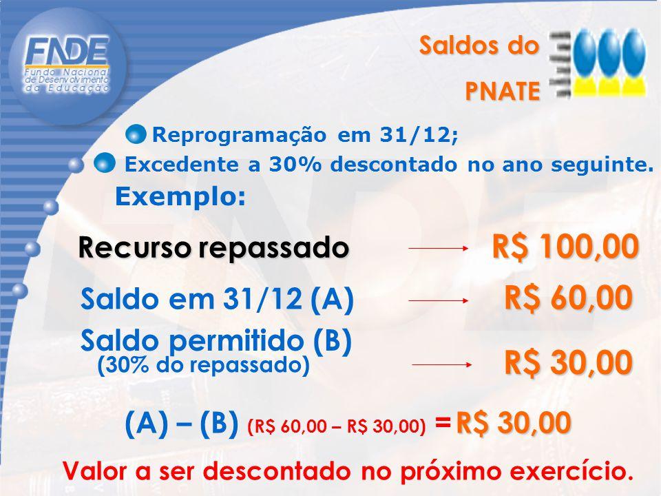 Exemplo: R$ 30,00 (A) – (B) (R$ 60,00 – R$ 30,00) =R$ 30,00 Valor a ser descontado no próximo exercício. R$ 30,00 Saldo permitido (B) Saldo em 31/12 (