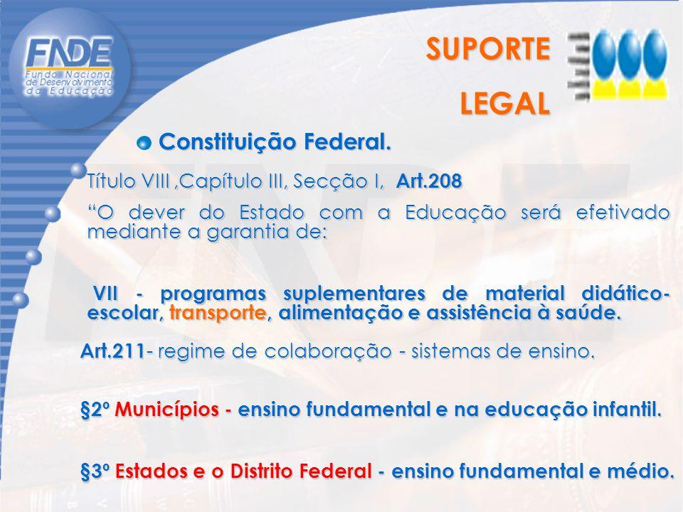 """SUPORTELEGAL Constituição Federal. Título VIII,Capítulo III, Secção I, Art.208 """"O dever do Estado com a Educação será efetivado mediante a garantia de"""