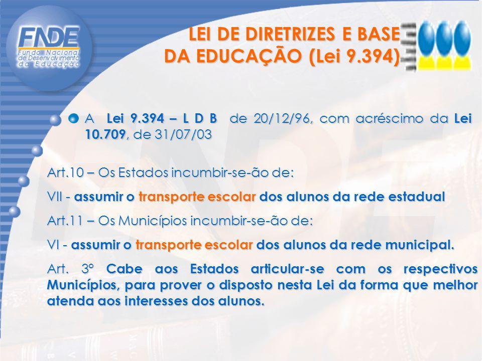 LEI DE DIRETRIZES E BASE DA EDUCAÇÃO (Lei 9.394) A Lei 9.394 – L D B de 20/12/96, com acréscimo da Lei 10.709, de 31/07/03 Art.10 – Os Estados incumbi