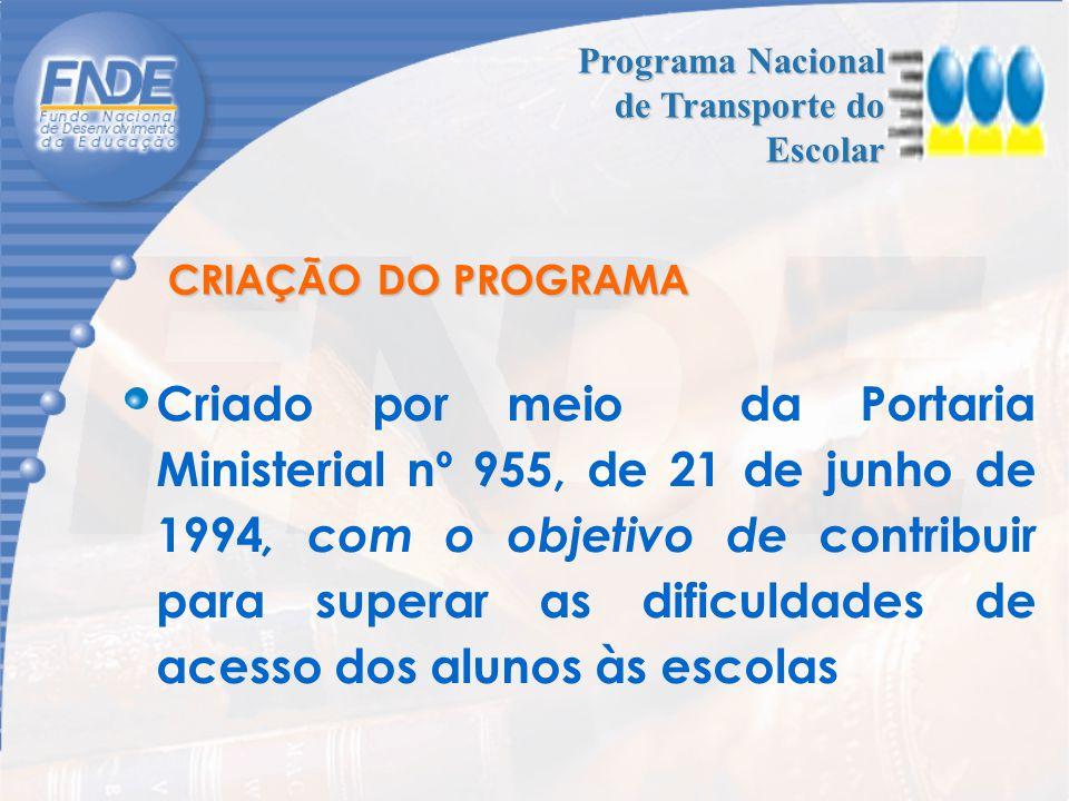 CRIAÇÃO DO PROGRAMA Criado por meio da Portaria Ministerial nº 955, de 21 de junho de 1994, com o objetivo de contribuir para superar as dificuldades