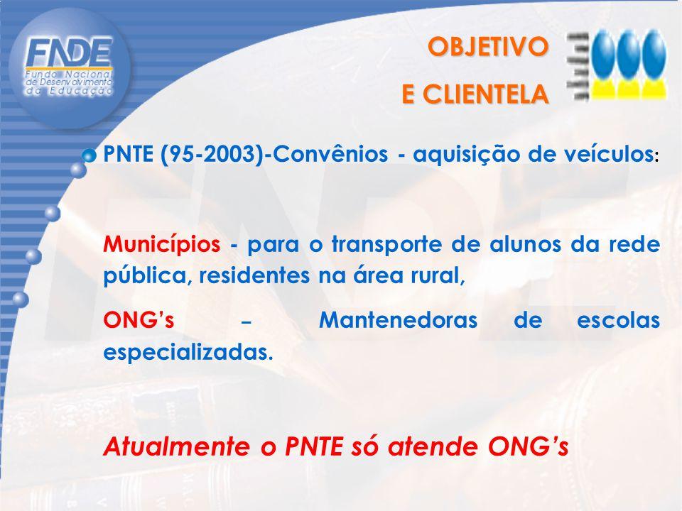 MUDANÇAS NO TRANSPORTE ESCOLAR Instituição por Lei - Lei n° 10.880, de 09 de junho de 2004 : -instituiu o Programa Nacional de Apoio ao Transporte do Escolar - PNATE (PEJA e o BRALF).