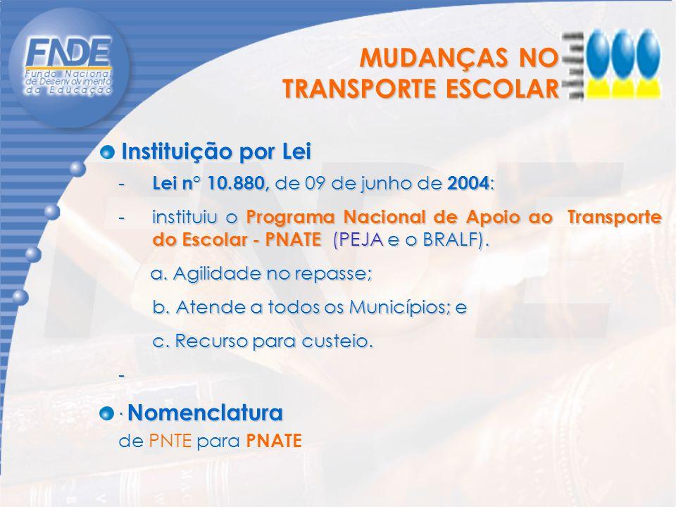 MUDANÇAS NO TRANSPORTE ESCOLAR Instituição por Lei - Lei n° 10.880, de 09 de junho de 2004 : -instituiu o Programa Nacional de Apoio ao Transporte do