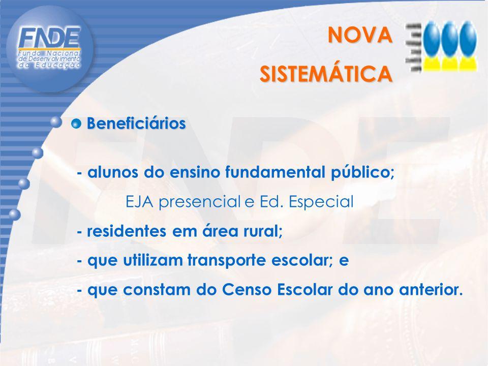 Os recursos financeiros serão creditados em conta específica, no município, e sua utilização será restrita ao pagamento de despesas com o PNATE.