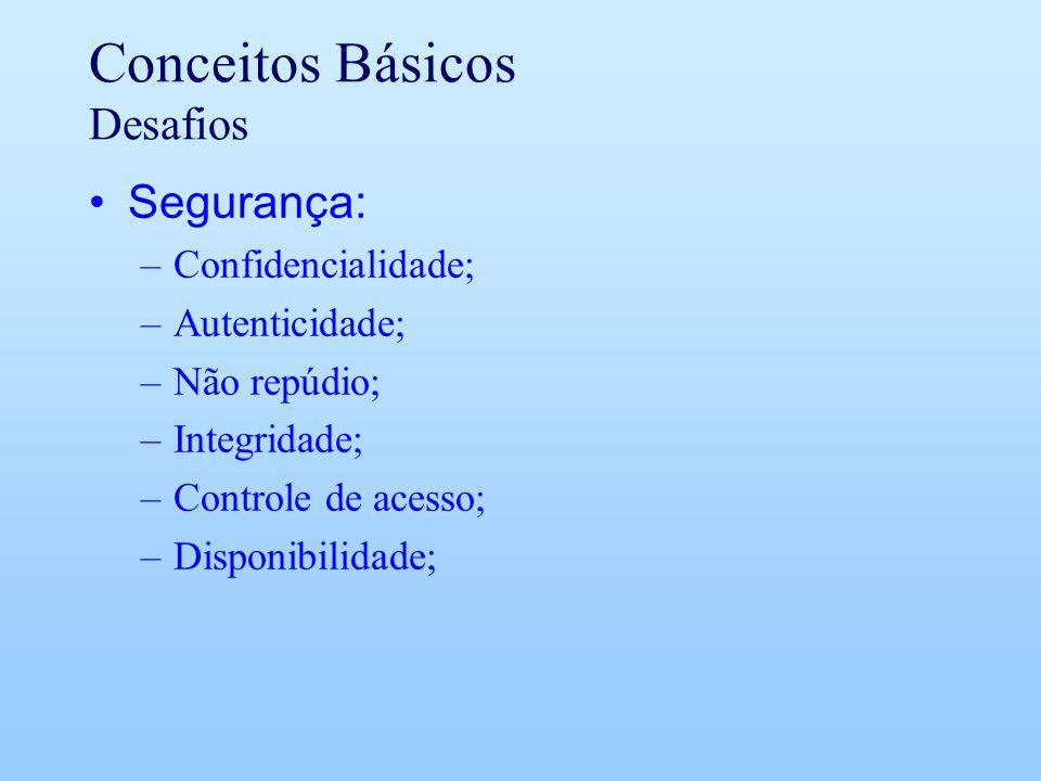 Conceitos Básicos Desafios Segurança: –Confidencialidade; –Autenticidade; –Não repúdio; –Integridade; –Controle de acesso; –Disponibilidade;