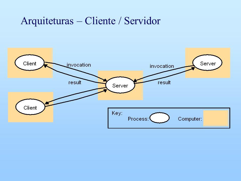 Arquiteturas – Cliente / Servidor