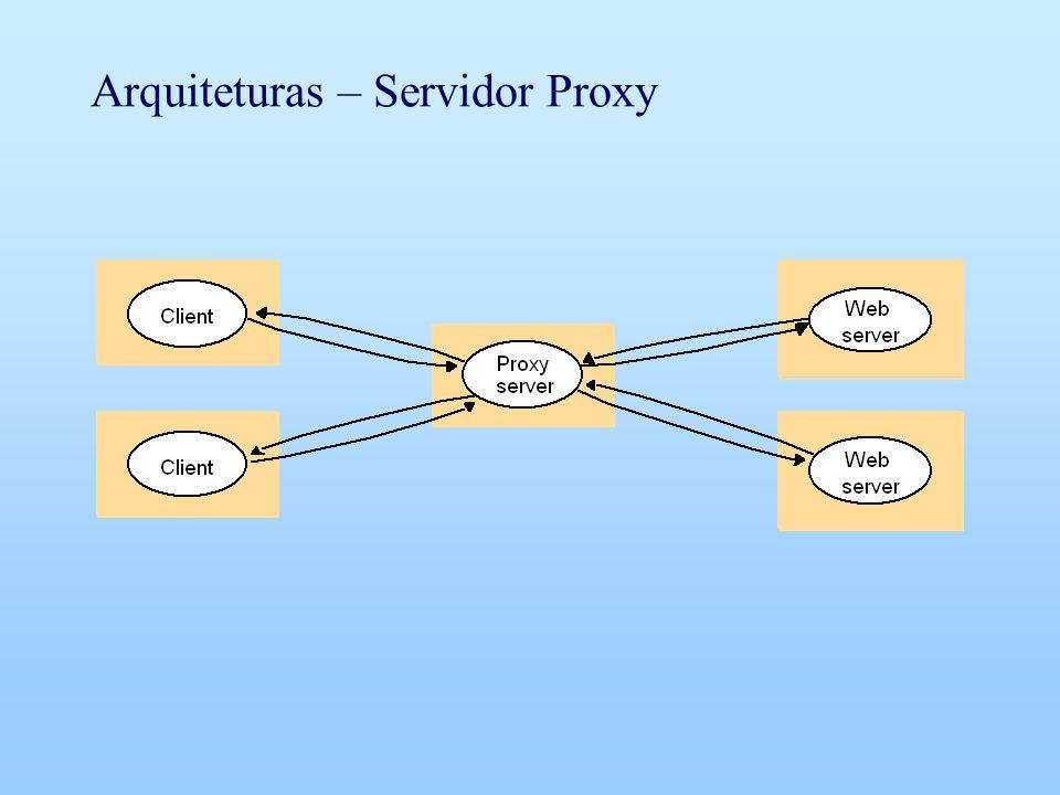 Arquiteturas – Servidor Proxy