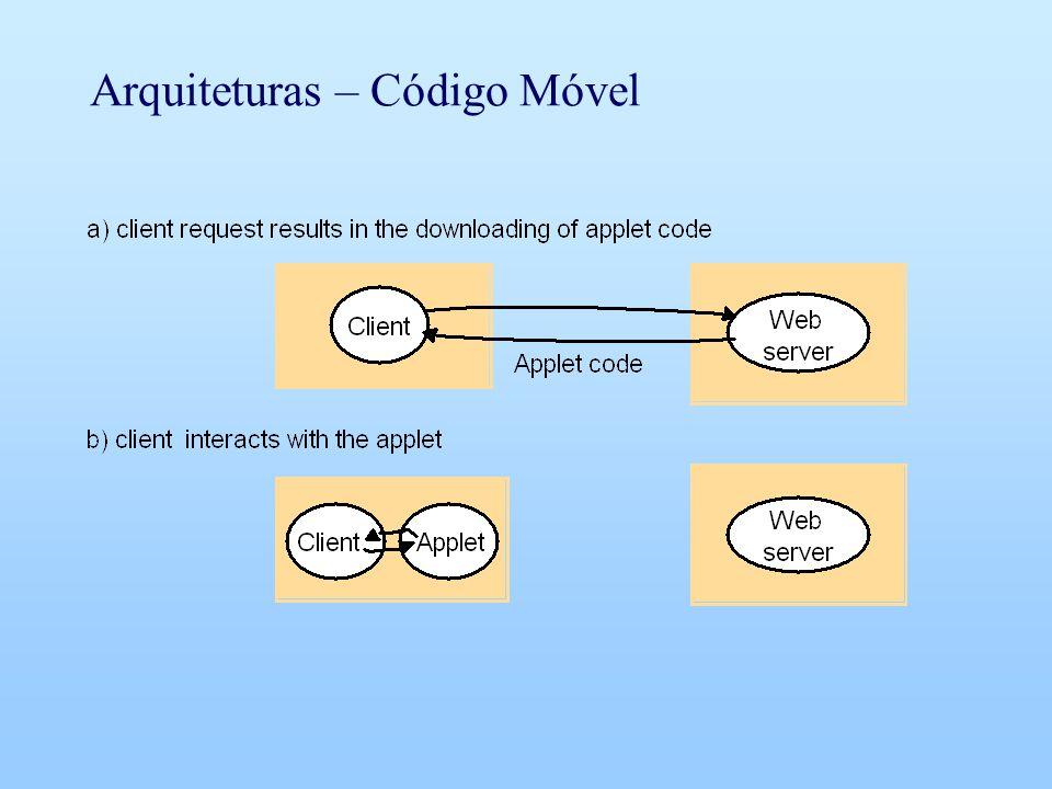 Arquiteturas – Código Móvel