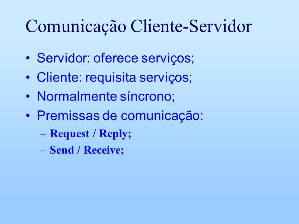 Comunicação Cliente-Servidor Servidor: oferece serviços; Cliente: requisita serviços; Normalmente síncrono; Premissas de comunicação: –Request / Reply; –Send / Receive;