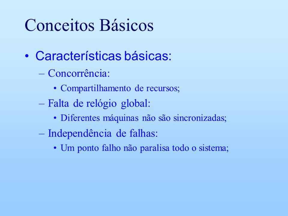 Conceitos Básicos Desafios Heterogeneidade; Abertura; Segurança; Escalabilidade; Tolerância a Falhas; Concorrência; Transparência;