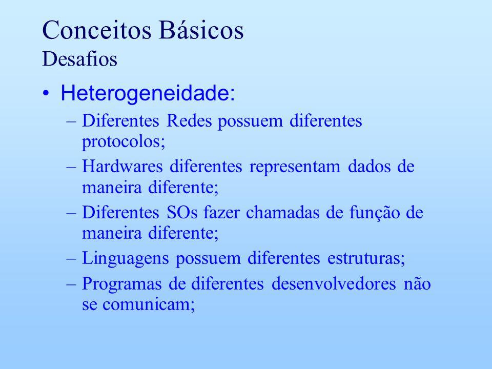 Conceitos Básicos Desafios Heterogeneidade: –Diferentes Redes possuem diferentes protocolos; –Hardwares diferentes representam dados de maneira diferente; –Diferentes SOs fazer chamadas de função de maneira diferente; –Linguagens possuem diferentes estruturas; –Programas de diferentes desenvolvedores não se comunicam;