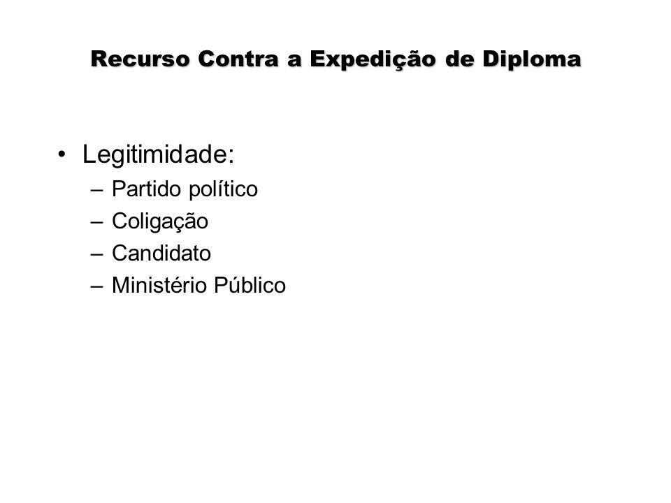 Recurso Contra a Expedição de Diploma Legitimidade: –Partido político –Coligação –Candidato –Ministério Público